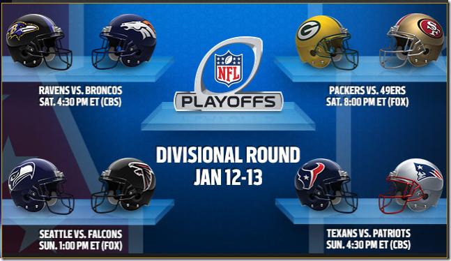playoffs_2012